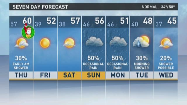 13NewsNow Weather at 11 p.m