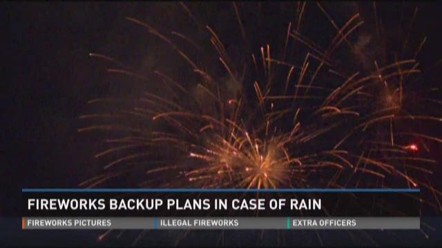 Fireworks backup plans in case of rain