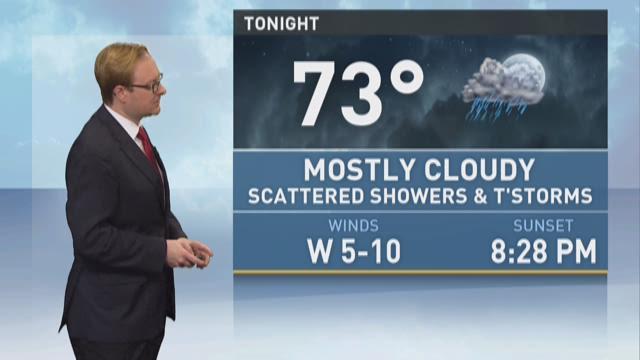 6 p.m. Weather