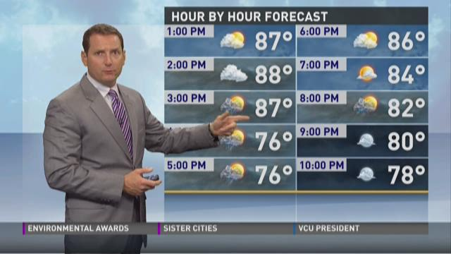 Noon weather: July 6, 2015